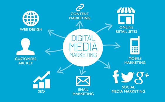 Dijital Medya Yönetimi